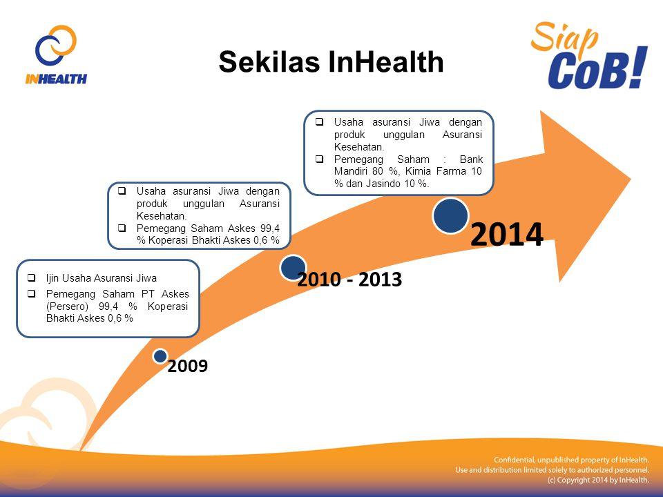 Sekilas InHealth 2009. 2010 - 2013. 2014. Usaha asuransi Jiwa dengan produk unggulan Asuransi Kesehatan.