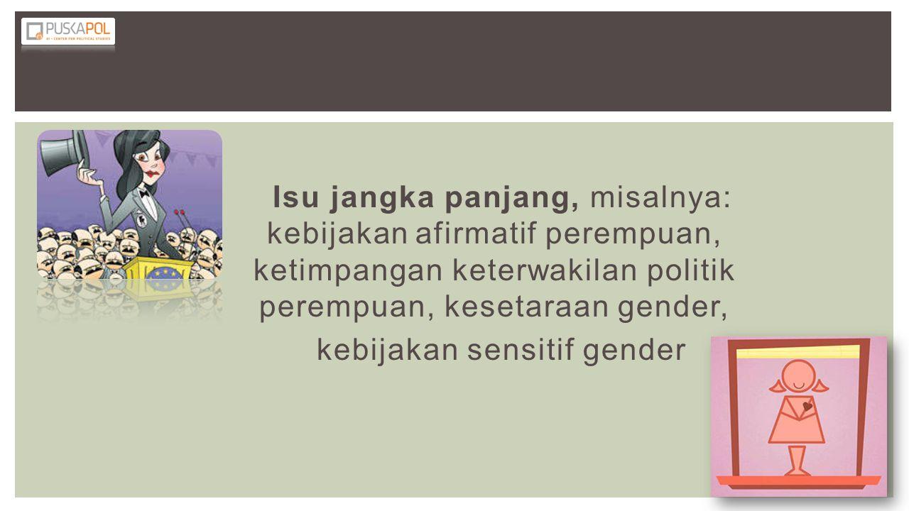 kebijakan sensitif gender