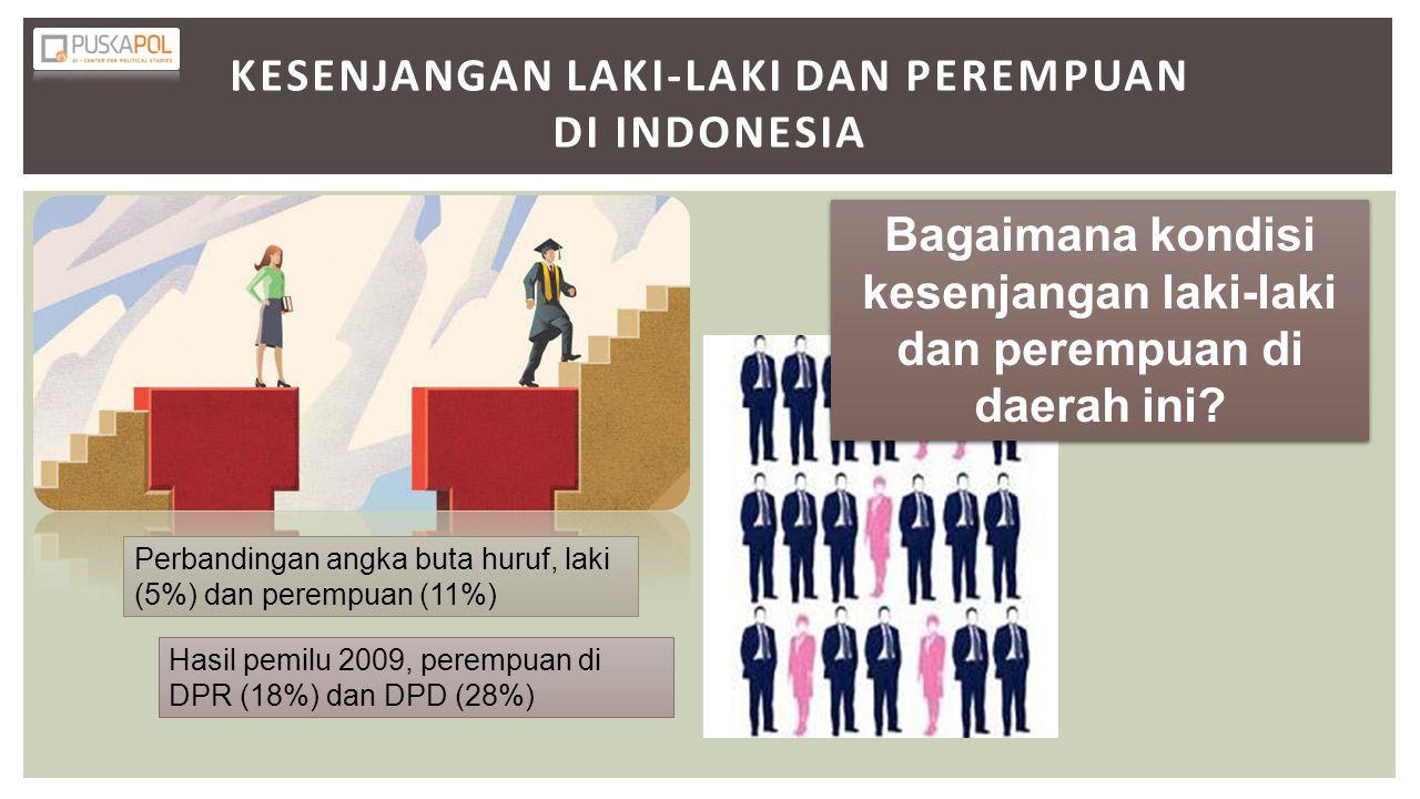 Kesenjangan Laki-laki dan Perempuan di Indonesia