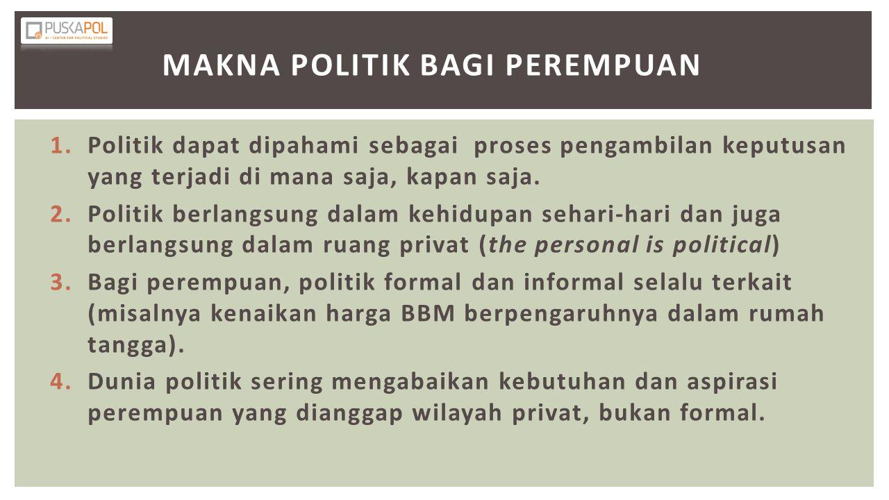 Makna Politik bagi Perempuan
