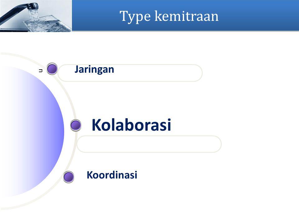 Type kemitraan Jaringan n Kolaborasi Koordinasi