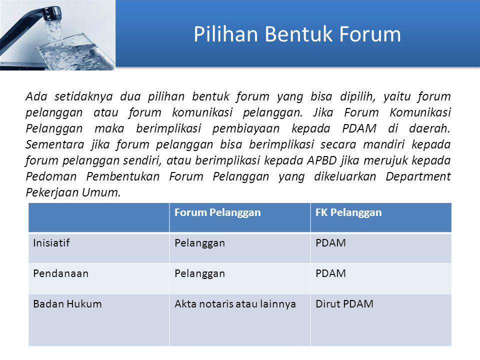 Pilihan Bentuk Forum