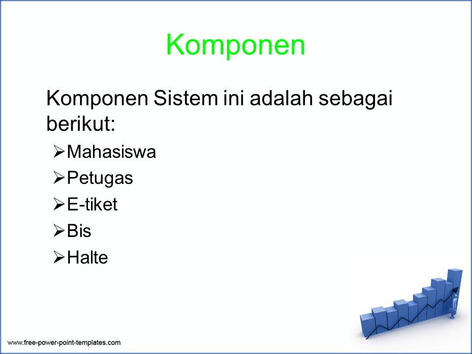 Komponen Komponen Sistem ini adalah sebagai berikut: Mahasiswa Petugas