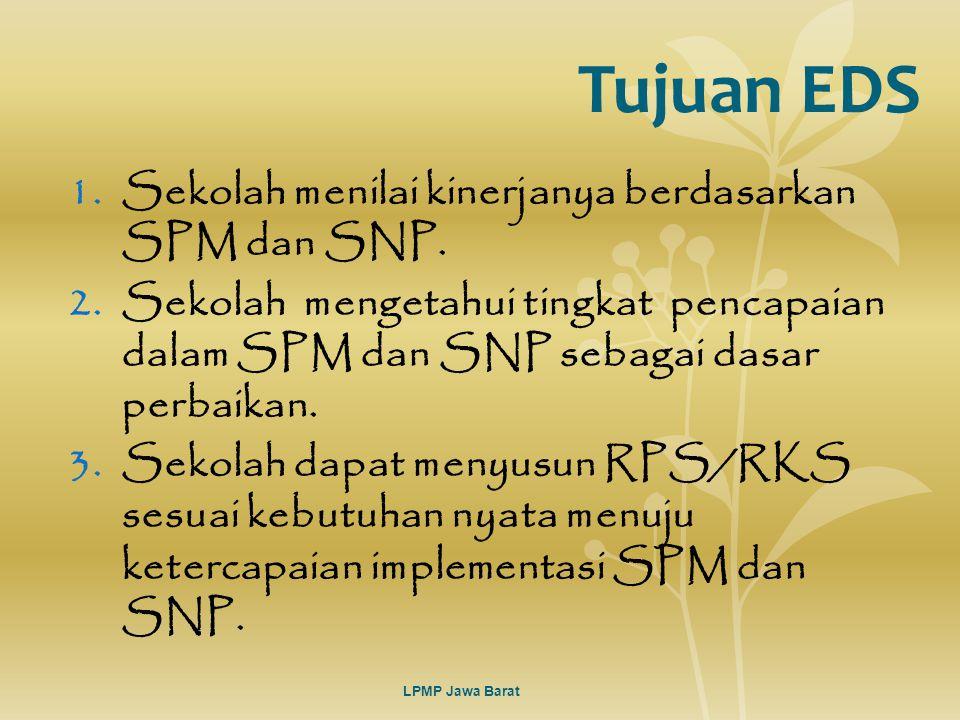 Tujuan EDS Sekolah menilai kinerjanya berdasarkan SPM dan SNP.