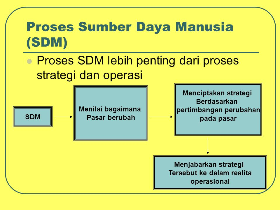 Proses Sumber Daya Manusia (SDM)