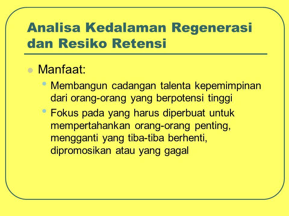 Analisa Kedalaman Regenerasi dan Resiko Retensi