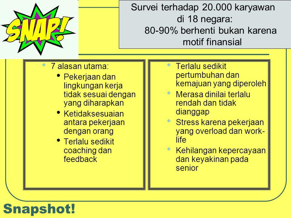 Snapshot! Survei terhadap 20.000 karyawan di 18 negara: