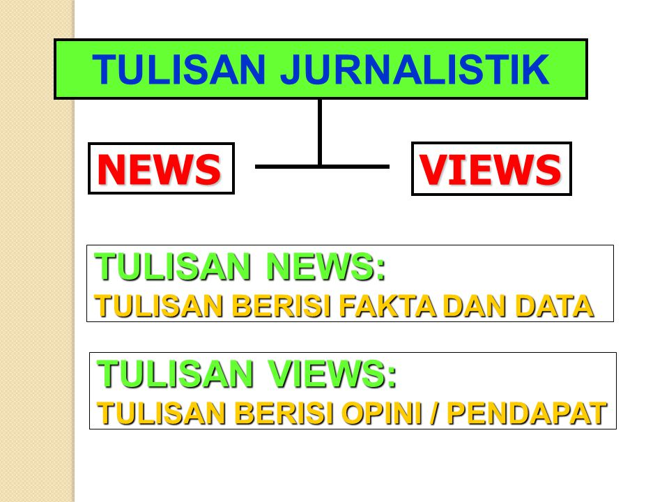TULISAN JURNALISTIK NEWS VIEWS TULISAN NEWS: TULISAN VIEWS: