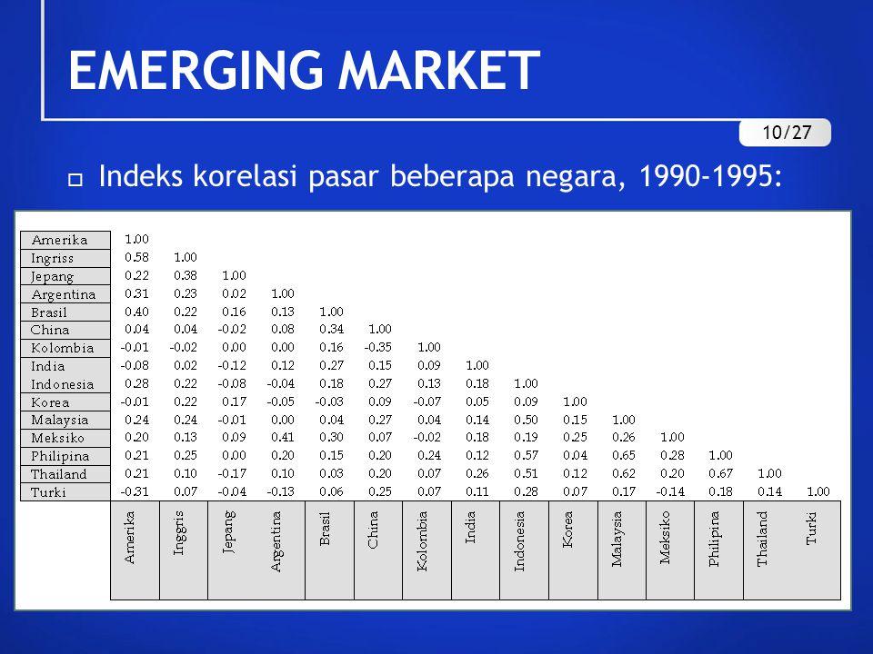 EMERGING MARKET Indeks korelasi pasar beberapa negara, 1990-1995: