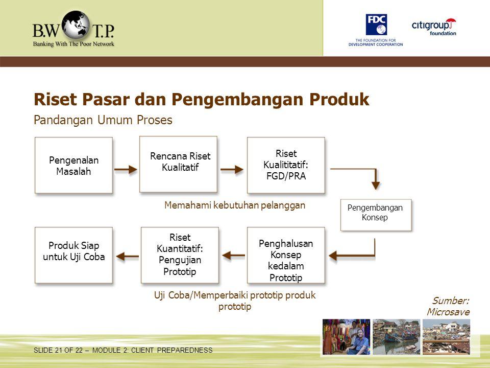 Riset Pasar dan Pengembangan Produk