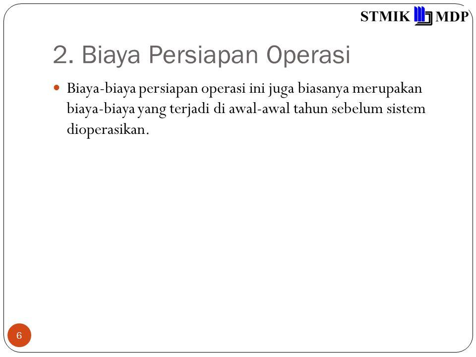 2. Biaya Persiapan Operasi
