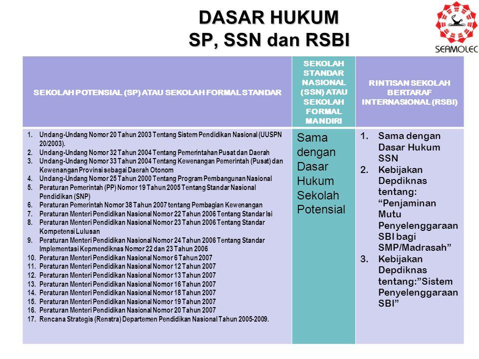 DASAR HUKUM SP, SSN dan RSBI