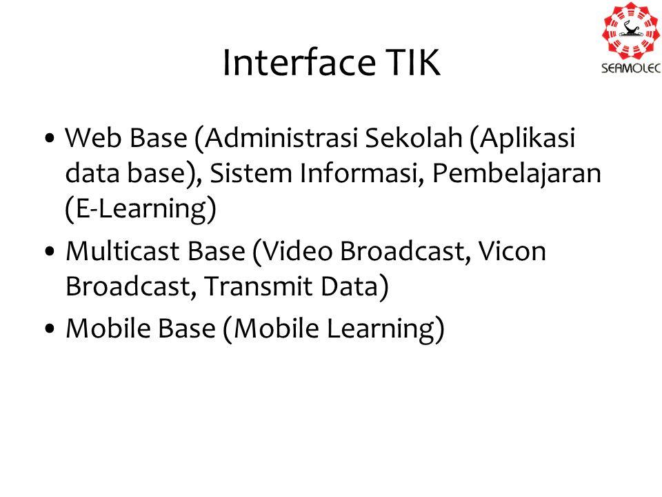 Interface TIK Web Base (Administrasi Sekolah (Aplikasi data base), Sistem Informasi, Pembelajaran (E-Learning)