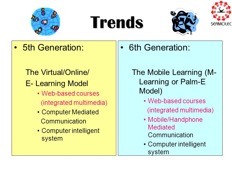 Trends 5th Generation: 6th Generation: The Virtual/Online/