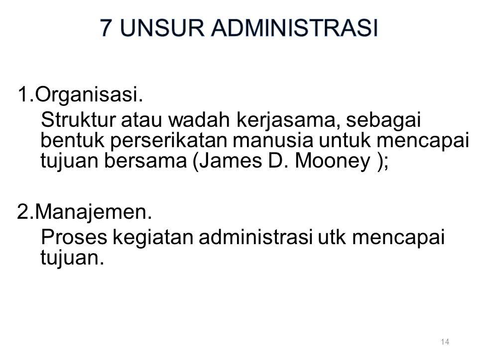 7 UNSUR ADMINISTRASI Organisasi.