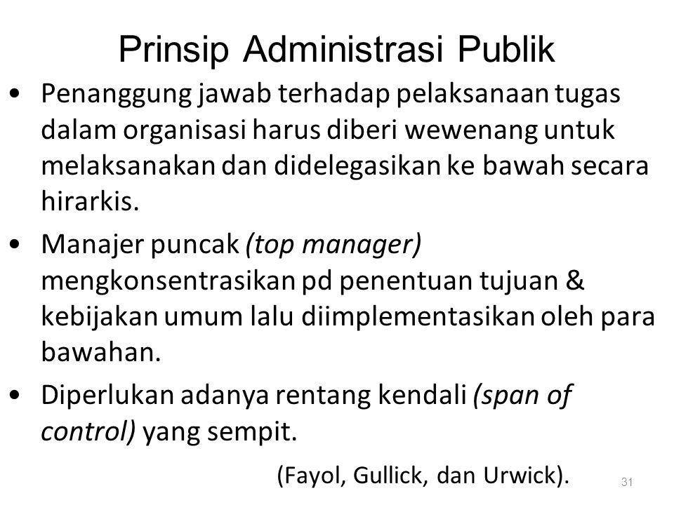 Prinsip Administrasi Publik