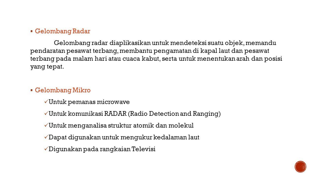 Gelombang Radar