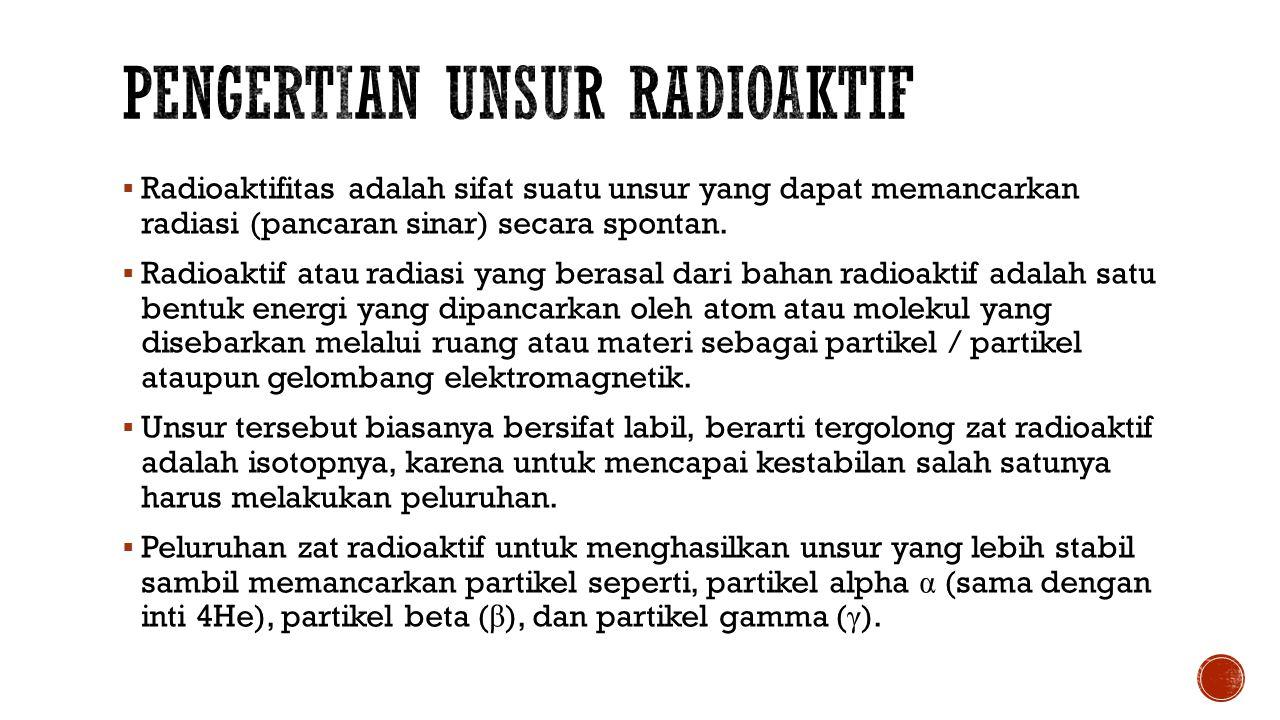 Pengertian unsur Radioaktif