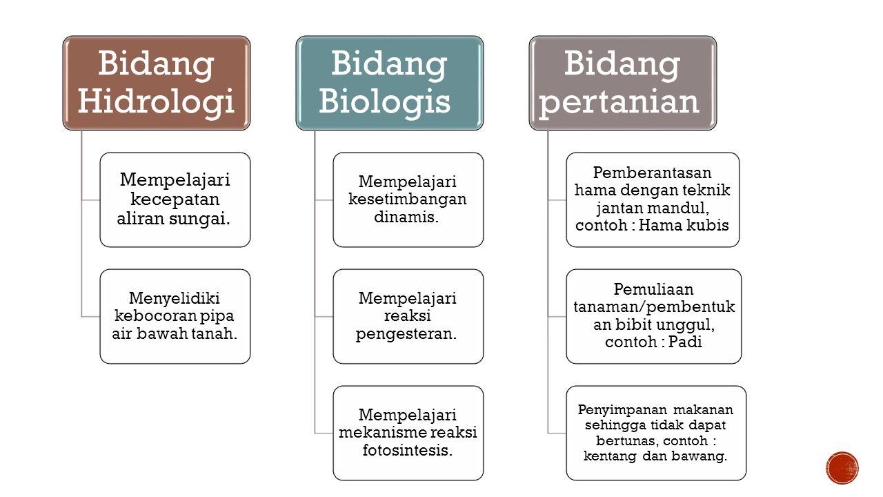 Bidang Hidrologi Bidang Biologis Bidang pertanian