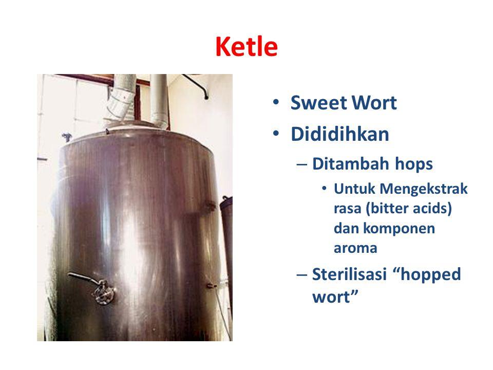 Ketle Sweet Wort Dididihkan Ditambah hops Sterilisasi hopped wort