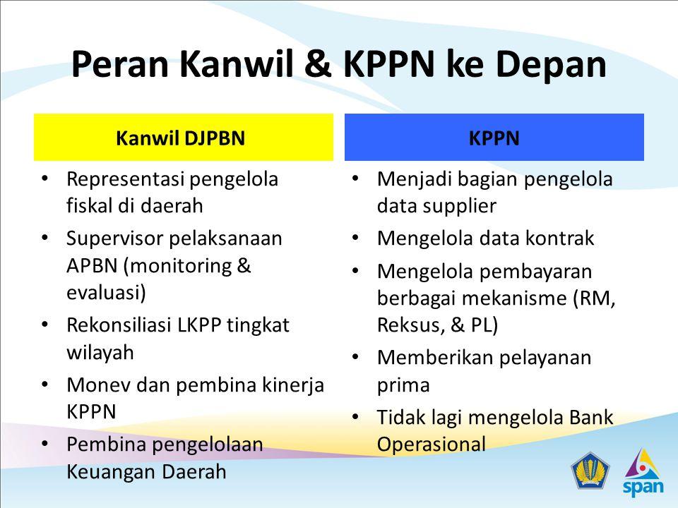 Peran Kanwil & KPPN ke Depan