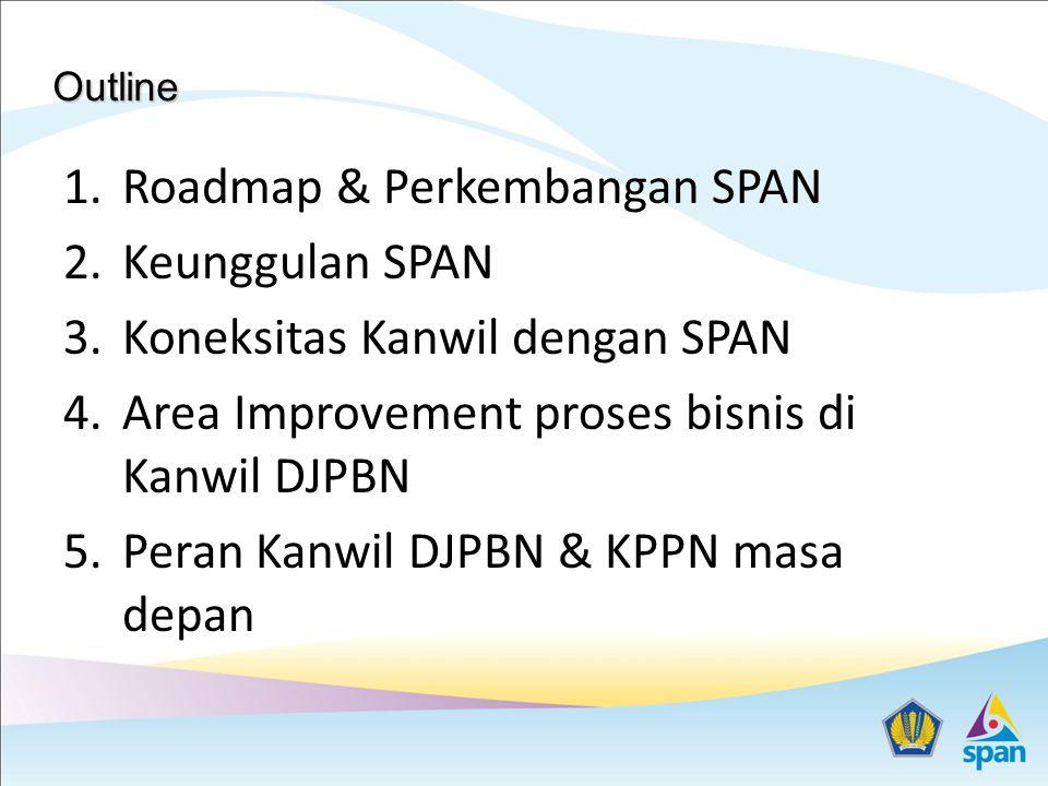 Roadmap & Perkembangan SPAN Keunggulan SPAN