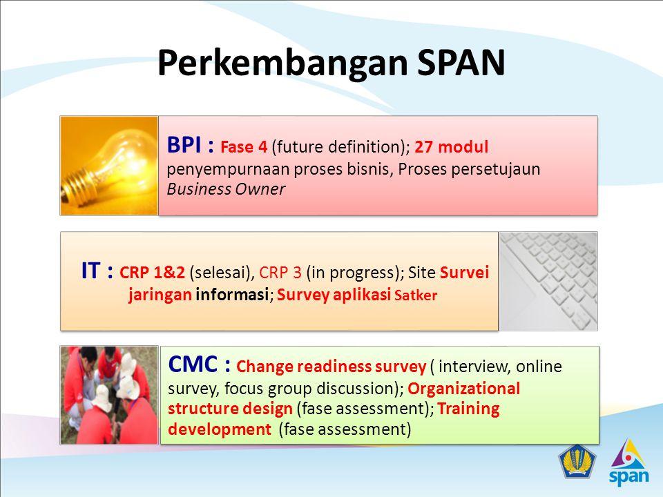 Perkembangan SPAN BPI : Fase 4 (future definition); 27 modul penyempurnaan proses bisnis, Proses persetujaun Business Owner.