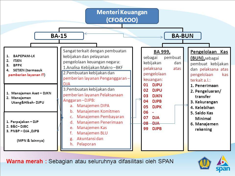 Menteri Keuangan (CFO&COO) BA-BUN BA-15