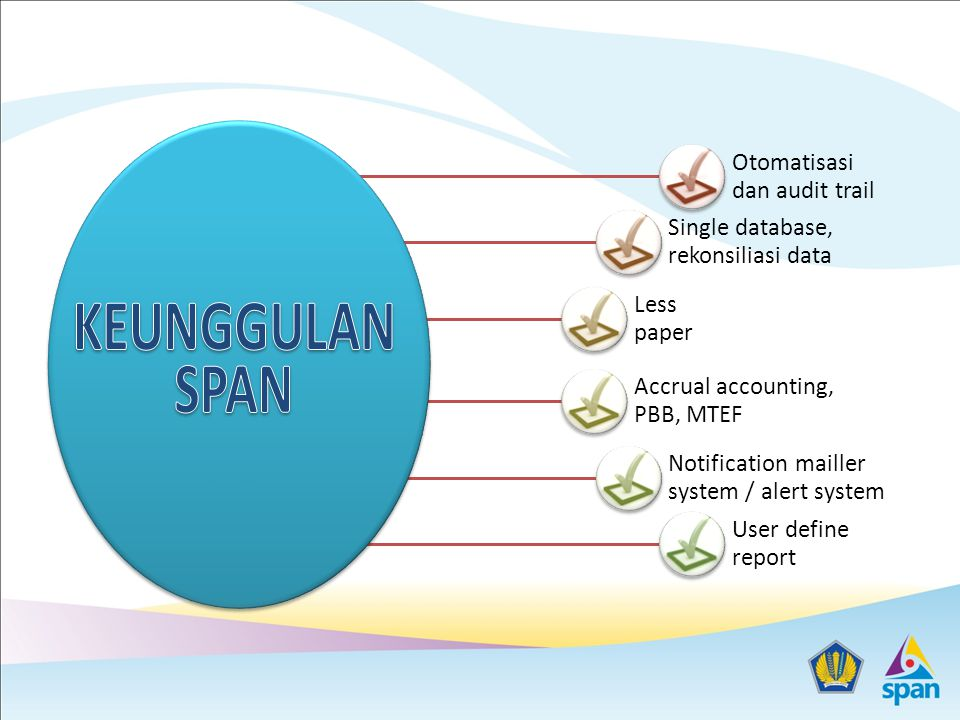 KEUNGGULAN SPAN Otomatisasi dan audit trail. Single database, rekonsiliasi data. Less paper. Accrual accounting, PBB, MTEF.