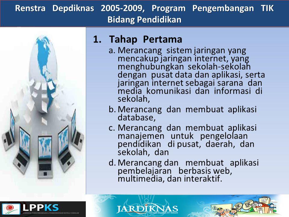 Renstra Depdiknas 2005-2009, Program Pengembangan TIK Bidang Pendidikan