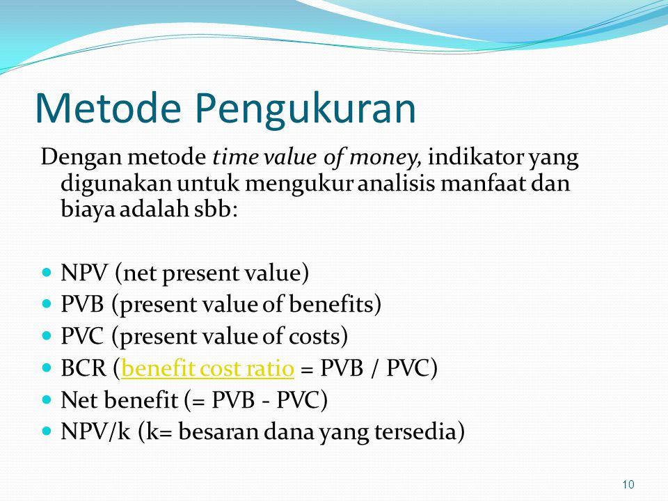 Metode Pengukuran Dengan metode time value of money, indikator yang digunakan untuk mengukur analisis manfaat dan biaya adalah sbb: