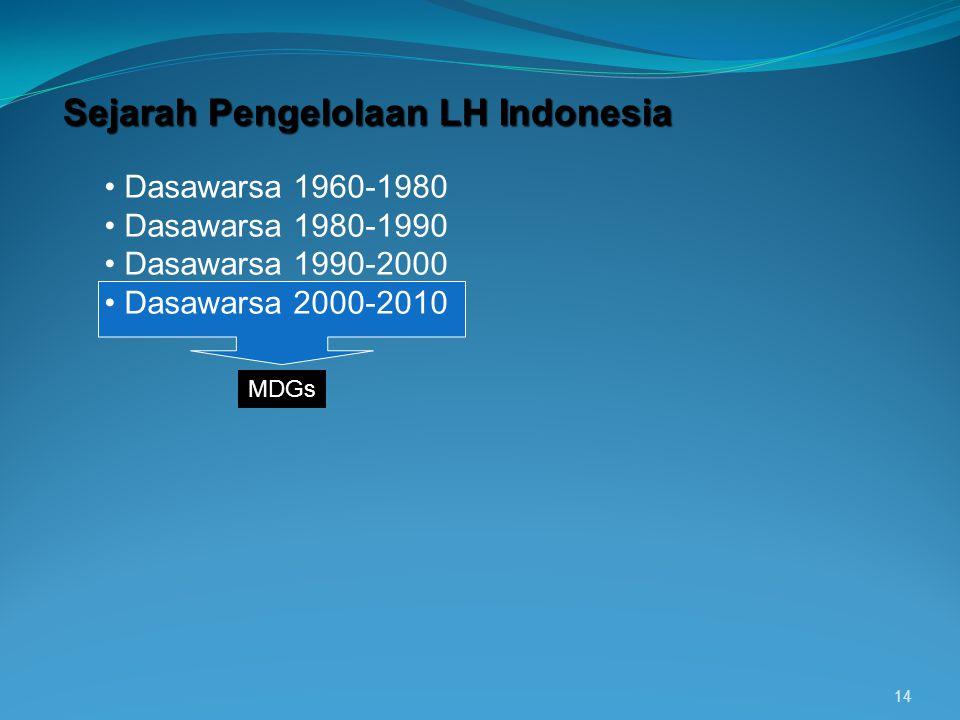 Sejarah Pengelolaan LH Indonesia