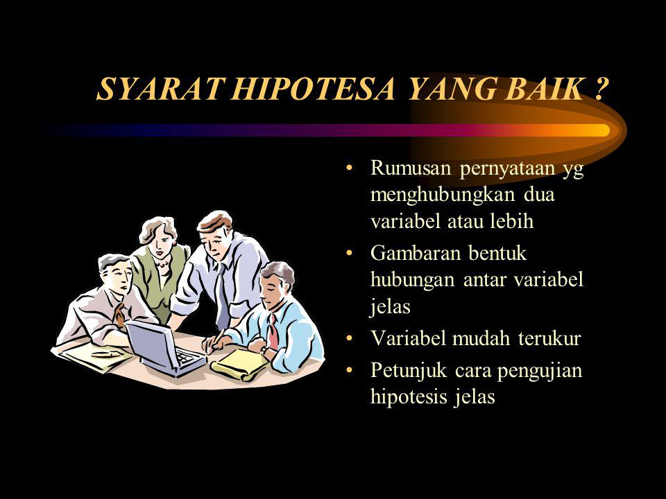 SYARAT HIPOTESA YANG BAIK