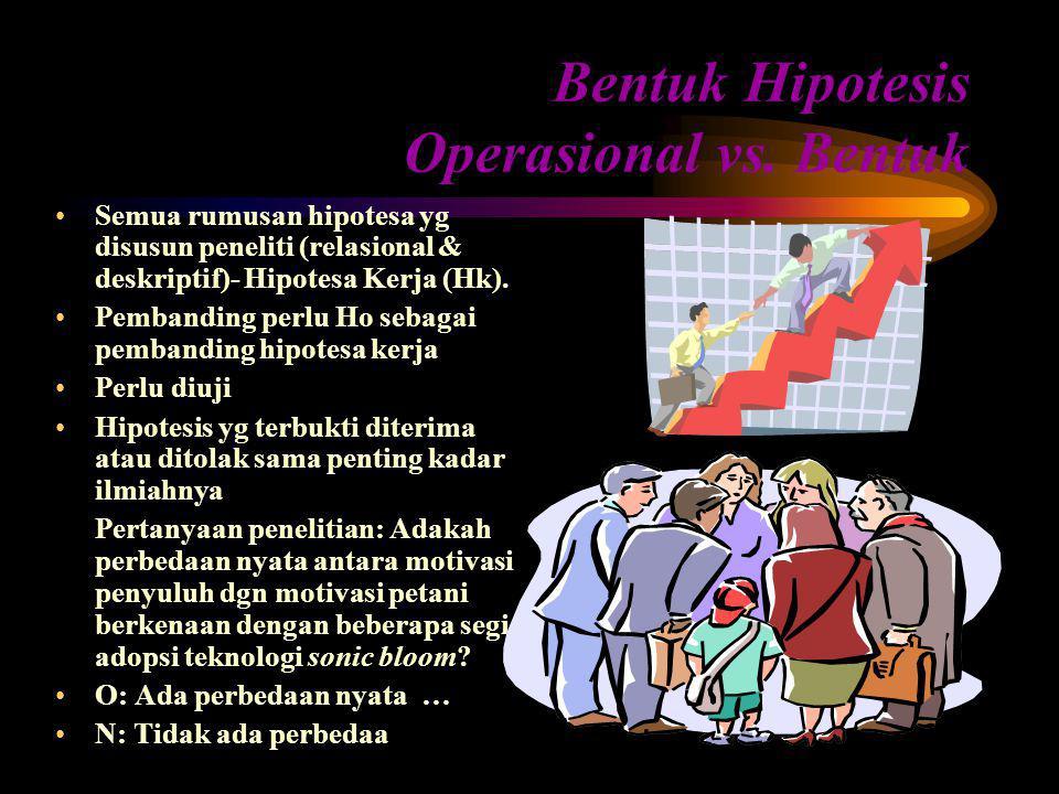 Bentuk Hipotesis Operasional vs. Bentuk