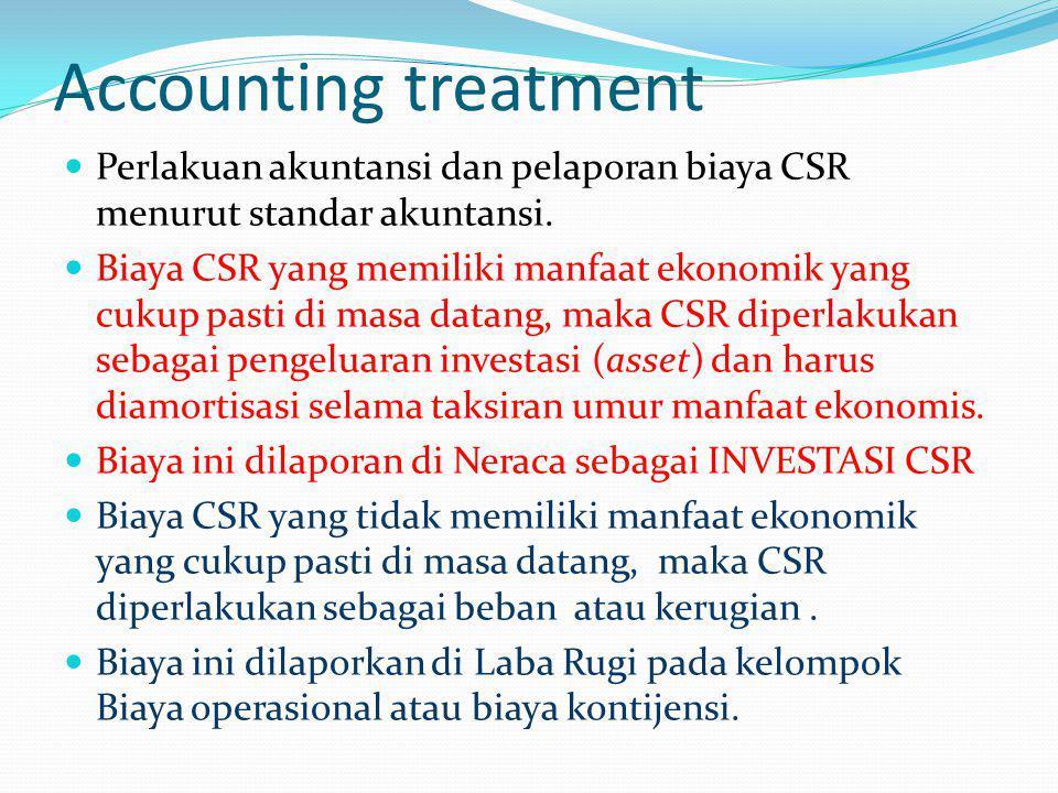 Accounting treatment Perlakuan akuntansi dan pelaporan biaya CSR menurut standar akuntansi.