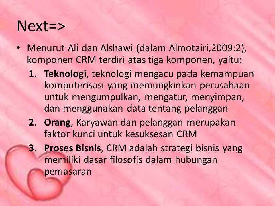 Next=> Menurut Ali dan Alshawi (dalam Almotairi,2009:2), komponen CRM terdiri atas tiga komponen, yaitu: