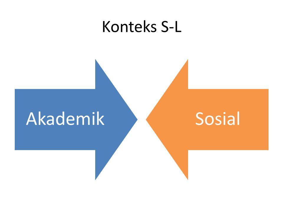 Konteks S-L Akademik Sosial