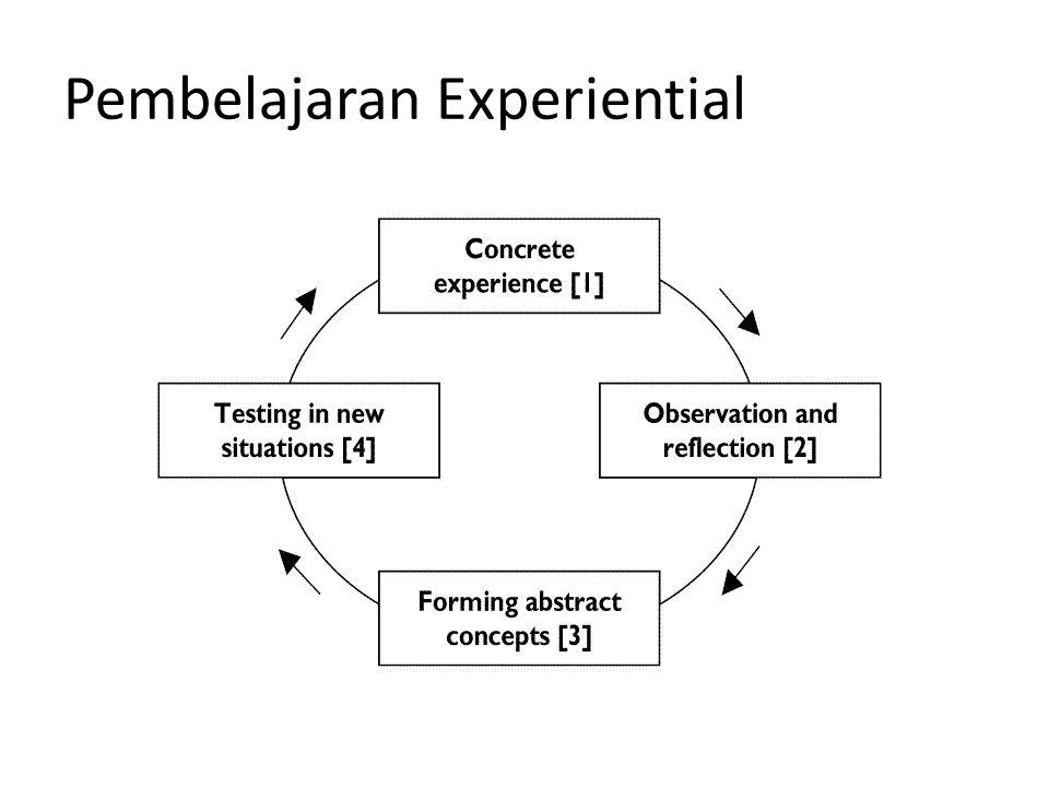 Pembelajaran Experiential