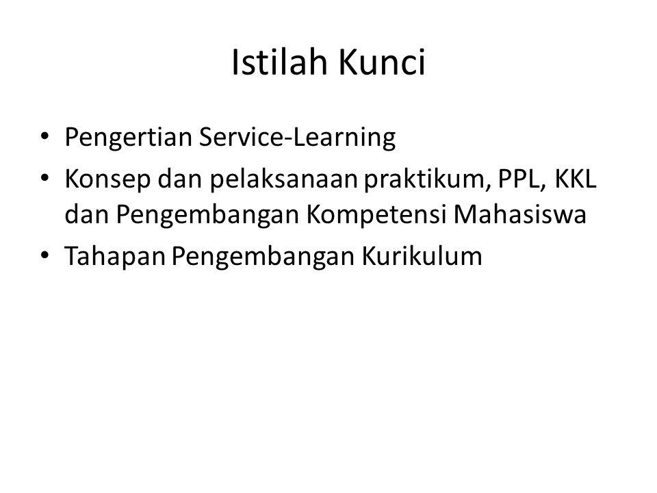 Istilah Kunci Pengertian Service-Learning