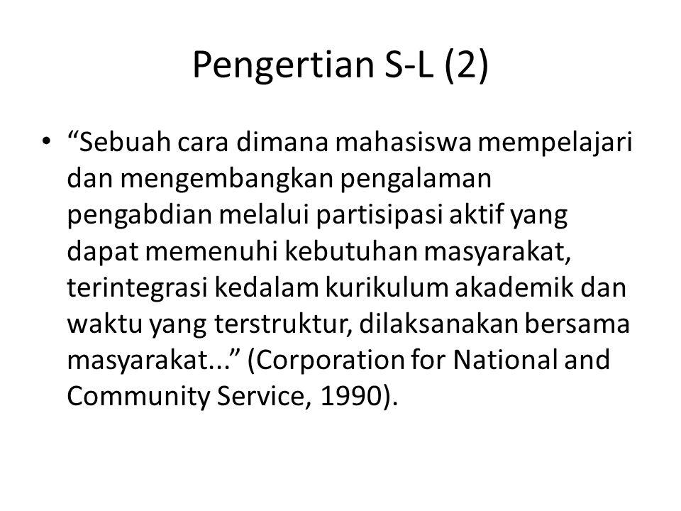 Pengertian S-L (2)