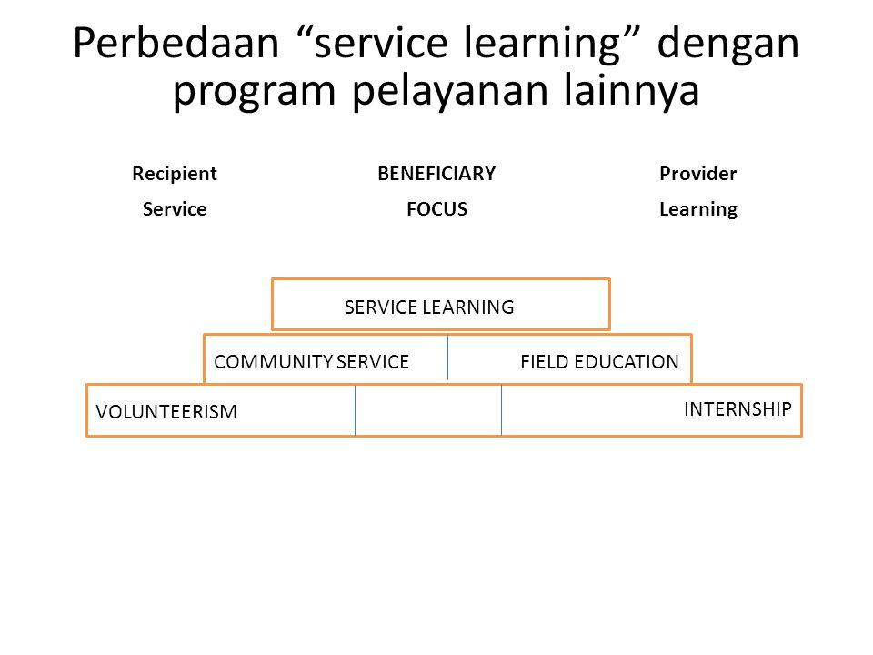 Perbedaan service learning dengan program pelayanan lainnya