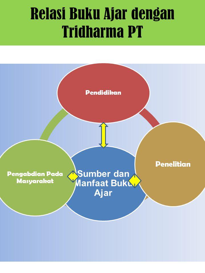 Relasi Buku Ajar dengan Tridharma PT