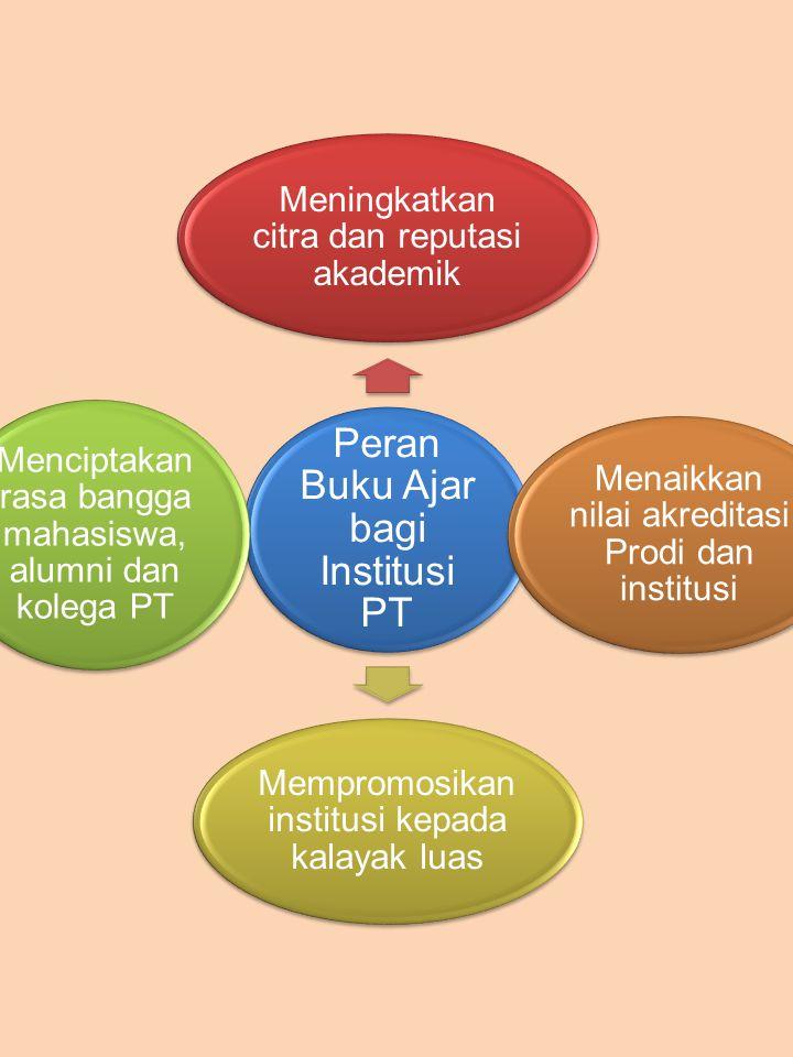 Peran Buku Ajar bagi Institusi PT