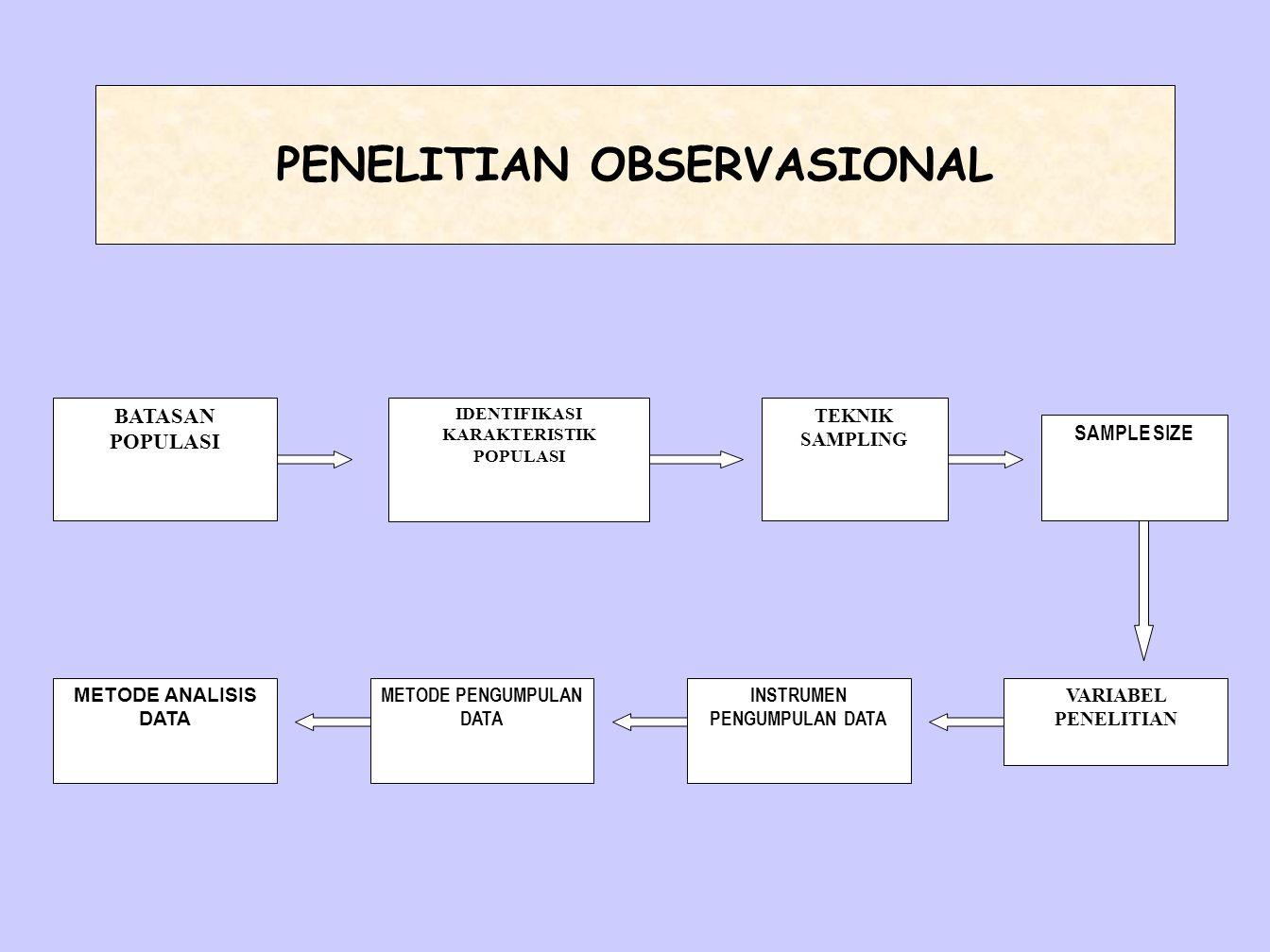 PENELITIAN OBSERVASIONAL