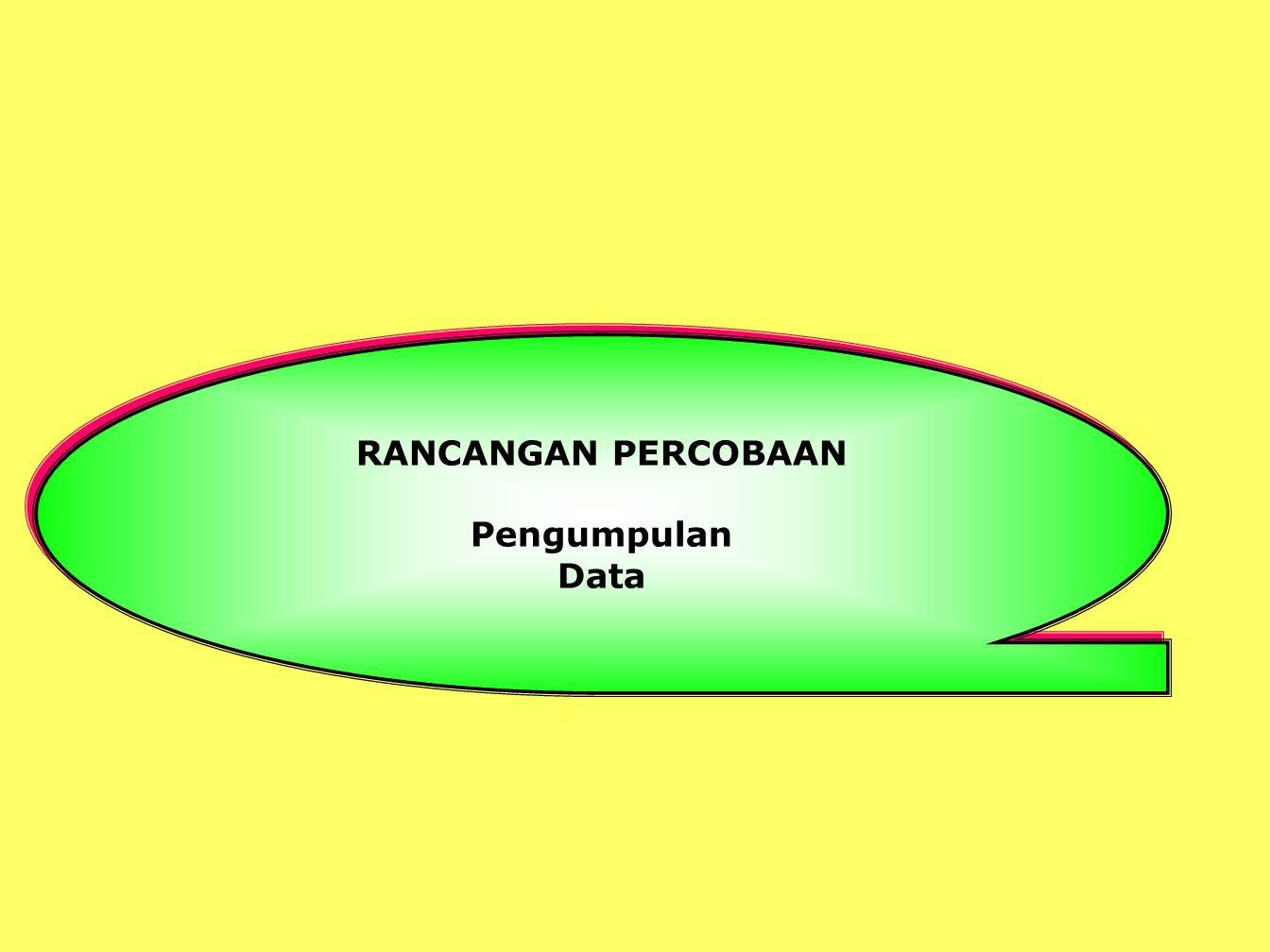 RANCANGAN PERCOBAAN Pengumpulan Data