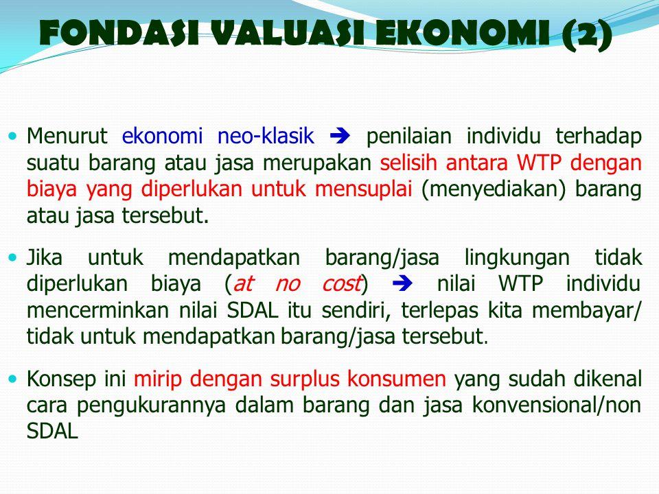 FONDASI VALUASI EKONOMI (2)