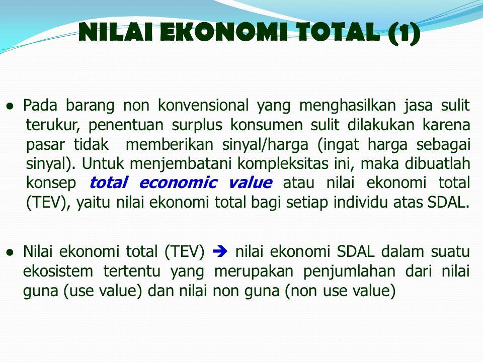 NILAI EKONOMI TOTAL (1)