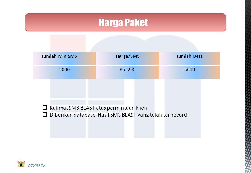 Harga Paket Kalimat SMS BLAST atas permintaan klien