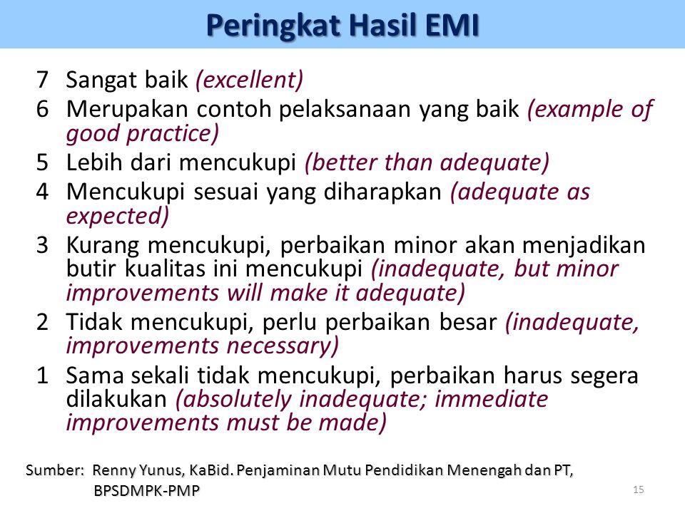 Peringkat Hasil EMI 7 Sangat baik (excellent)