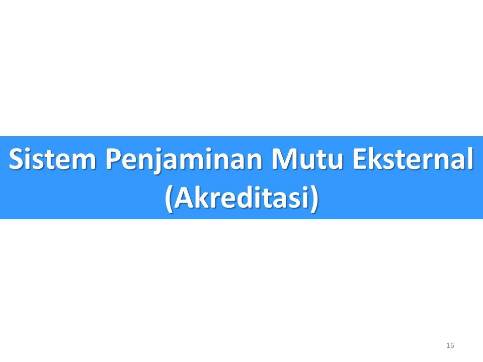Sistem Penjaminan Mutu Eksternal (Akreditasi)